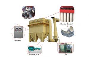 remove dust machine characteristic
