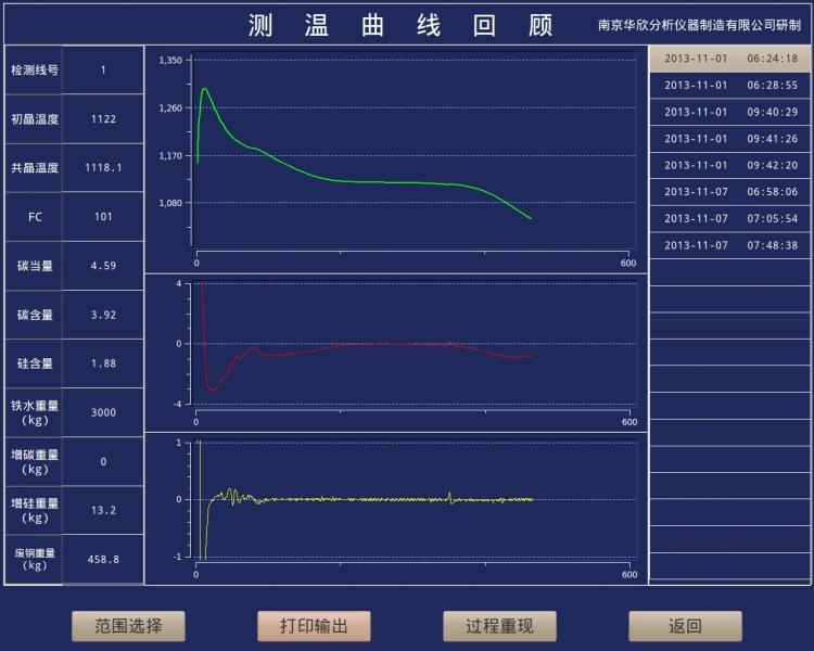 Temperature Measurement Curve Review Interface